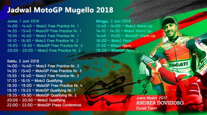 Jadwal MotoGP Mugello 2018