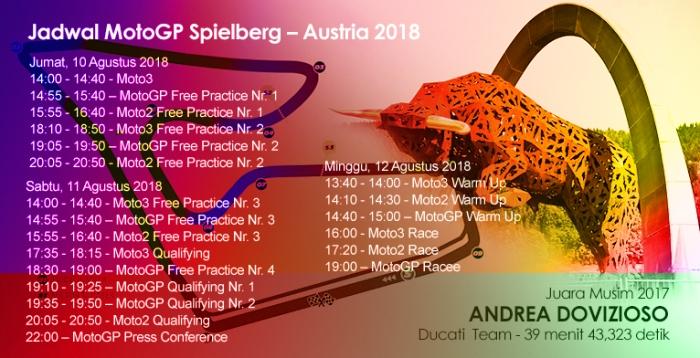 Ilustrasi Jadwal MotoGP Spielberg Austria 2018