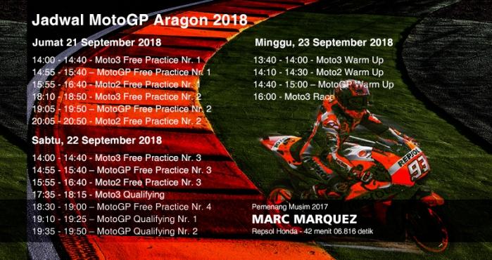 Jadwal MotoGP Aragon 2018.jpg