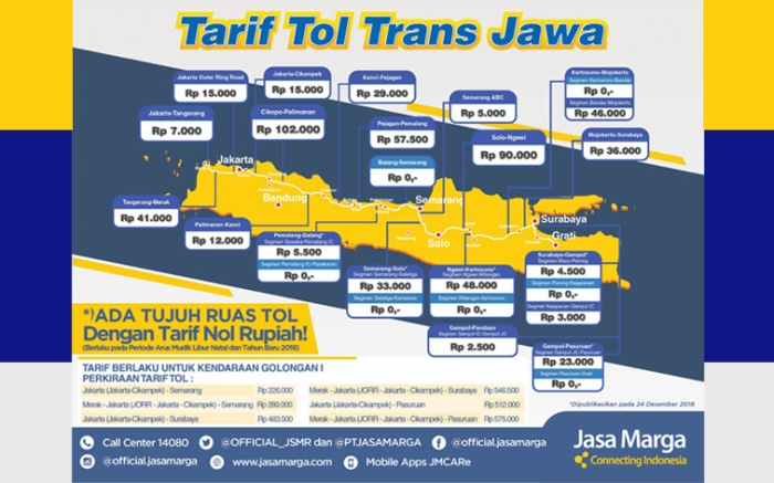 Tarif Tol Trans Jawa Natal 2018