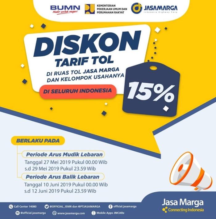 Diskon Tol 15% Mudik 2019