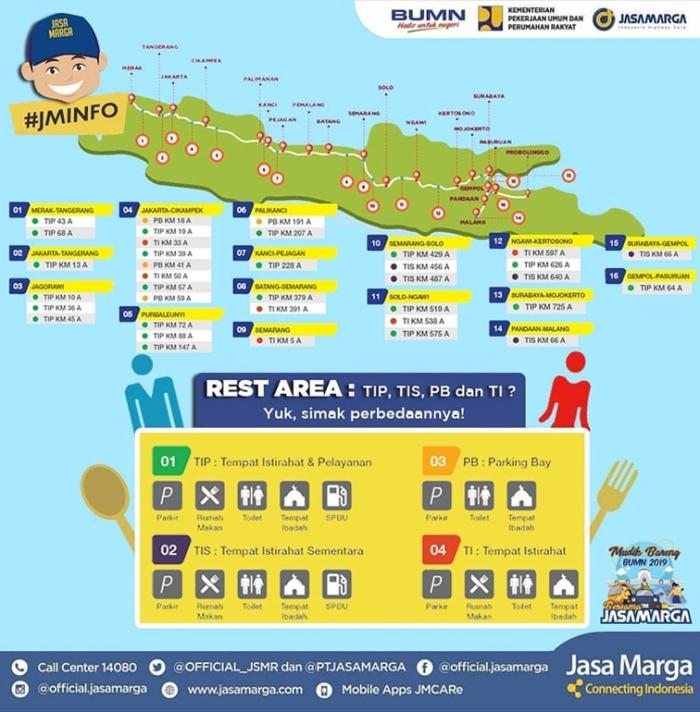 Rest Area Tol Mudik 2019.jpg